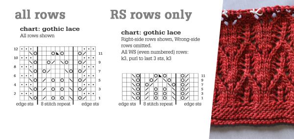 blog-chart-reading-031
