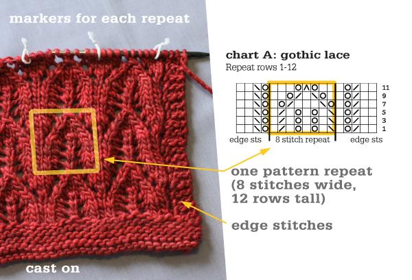 blog-chart-reading-06
