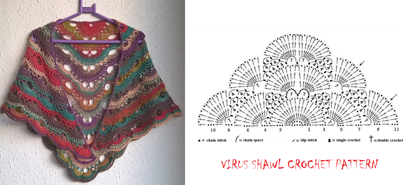 Free Crochet Pattern For A Virus Shawl : Crochet Free Pattern: Virus Shawl ? Kelas Seni Mengait